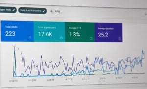 combining seo and ppc marketing